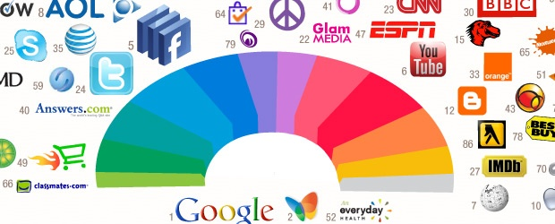 most powerful branding coulours red blue green yellow rainbow color theory
