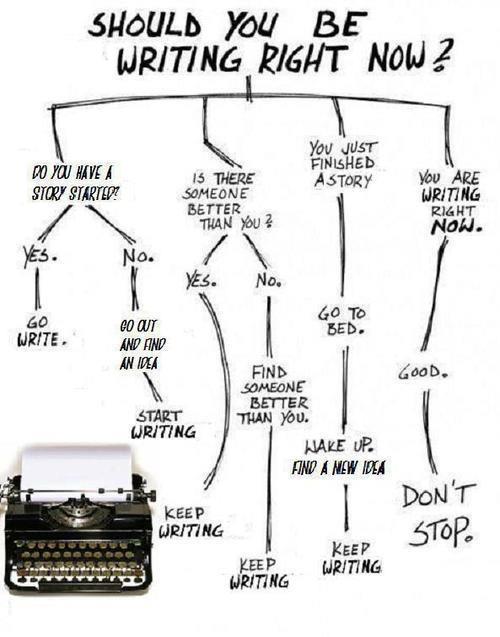 writing stories flowchart